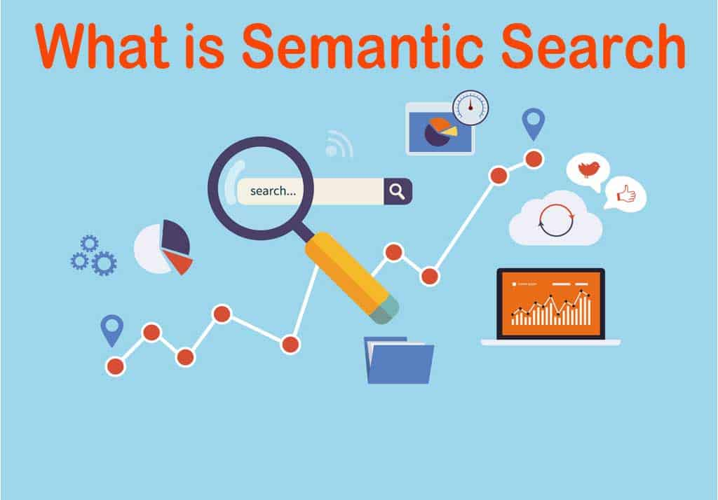 What is Semantic Search